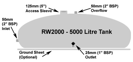 rainwater tanks specifications